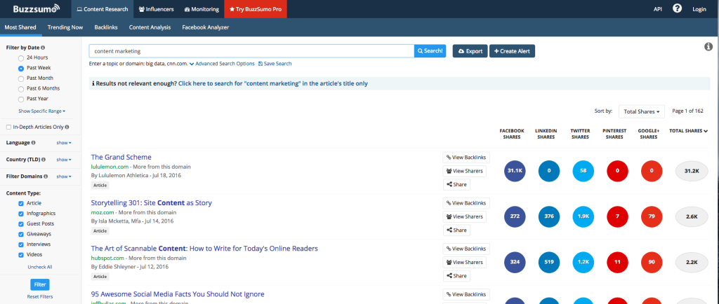 Buzzsumo finds most shared content for a topic
