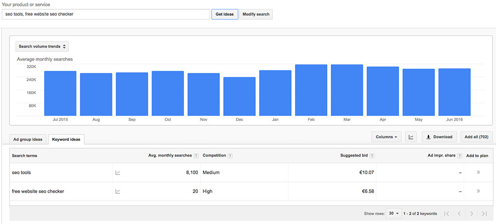 Keyword Planner search volume