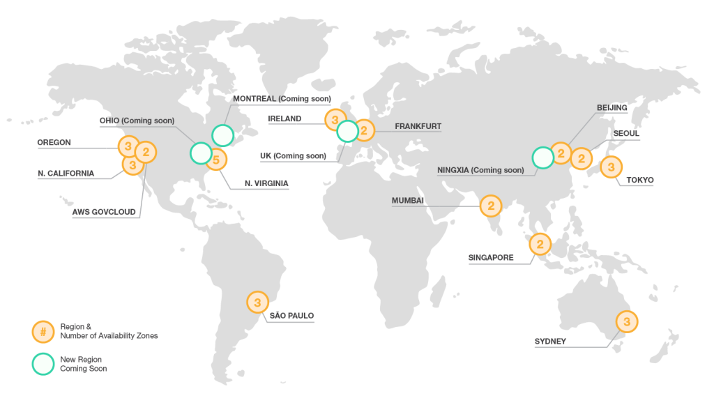 AWS server locations