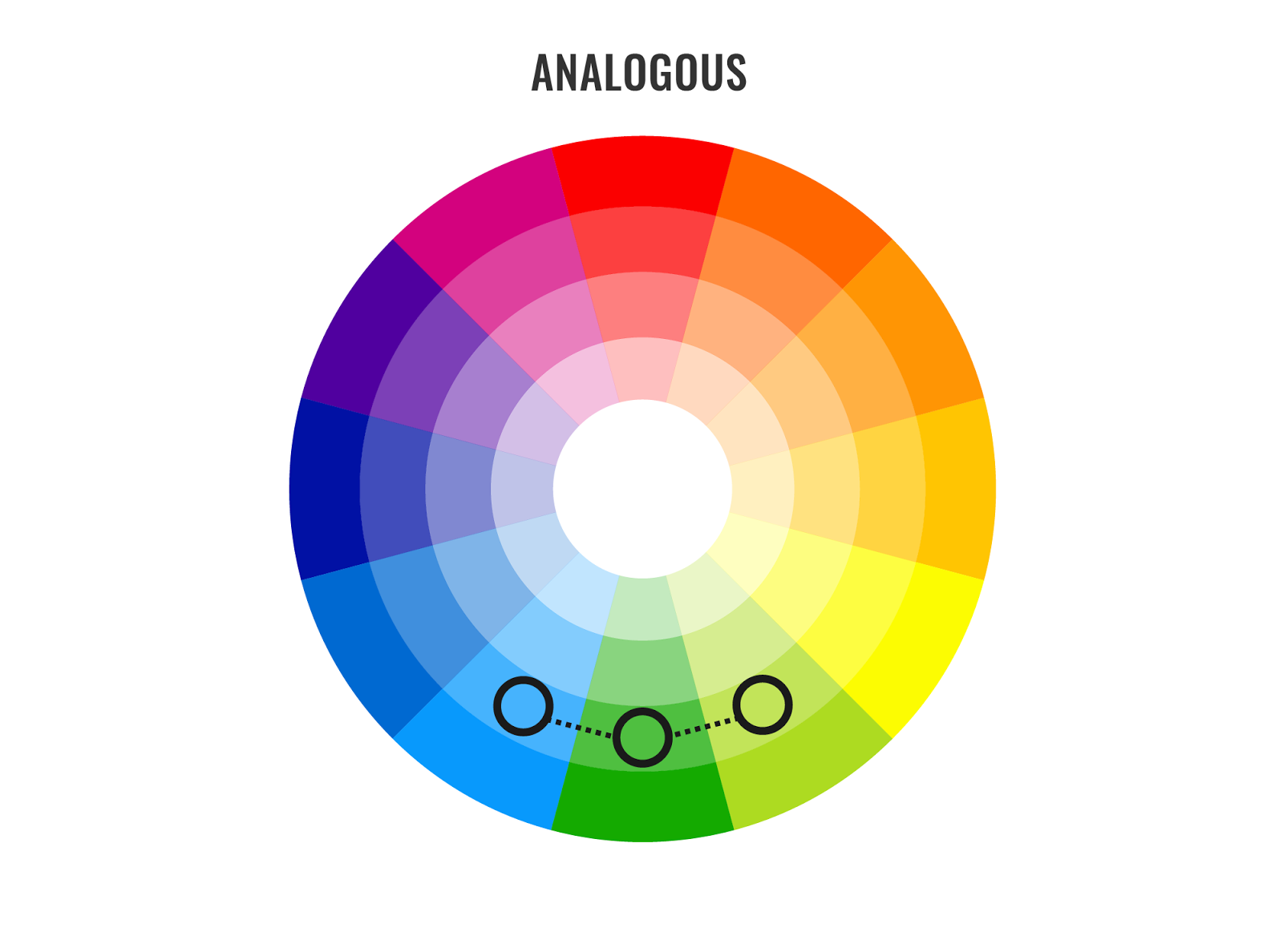Analogous color scheme